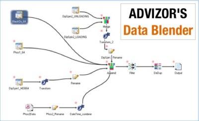 data-blender